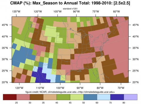 a comparison of summer and winter seasons in southern california This results in only two polar two seasons—summer and winter  in the ocean around antarctica during the southern hemisphere summer season.