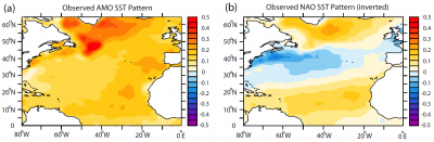 AMO SST pattern compared with NAO SST pattern