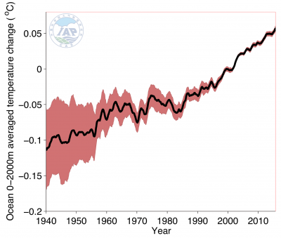 0-2000m averaged temperature change (contributed by L Cheng)