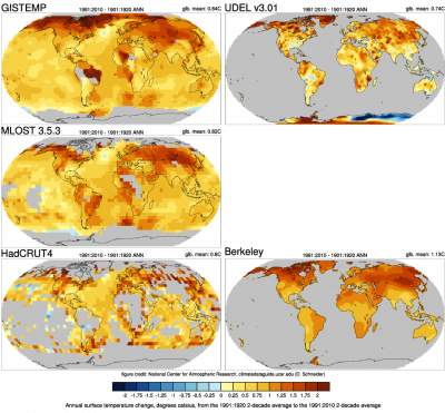 Change of surface temperatures in 5 gridded data sets. Credit: Climate Data Guide.