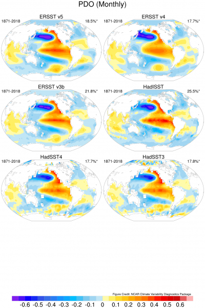 Spatial pattern of Pacific Decadal Oscillation (PDO) (contributed by A Phillips using NCAR Climate Variability Diagnostics Package)