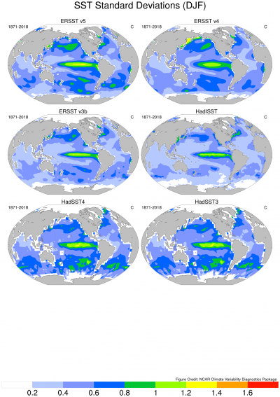 SST standard deviation in DJF (contributed by A Phillips using NCAR Climate Variability Diagnostics Package)