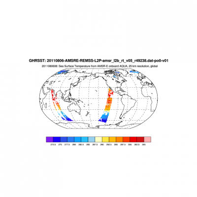 Climate Data Guide Image: GHRSST (L2)