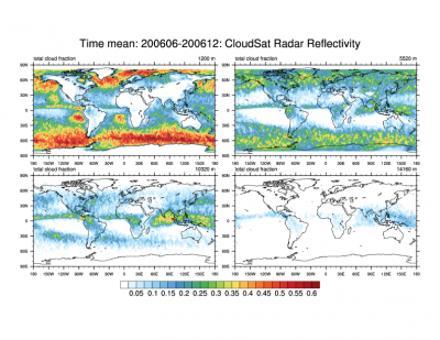 Climate Data Guide Image: CloudSat