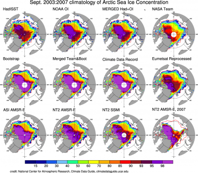 Arctic sea ice comparison of data sets