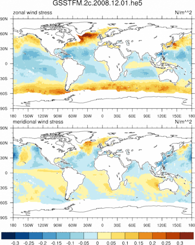 Climate Data Guide Image:  GSSTF 2c: Zonal and meridional wind stress