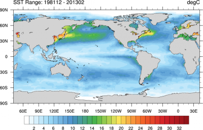 Climate Data Guide Image: NOAA SST range