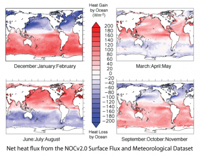 Net heat flux from the NOCv2.0 Surface Flux and Meteorological Dataset (contributed by E. Kent)
