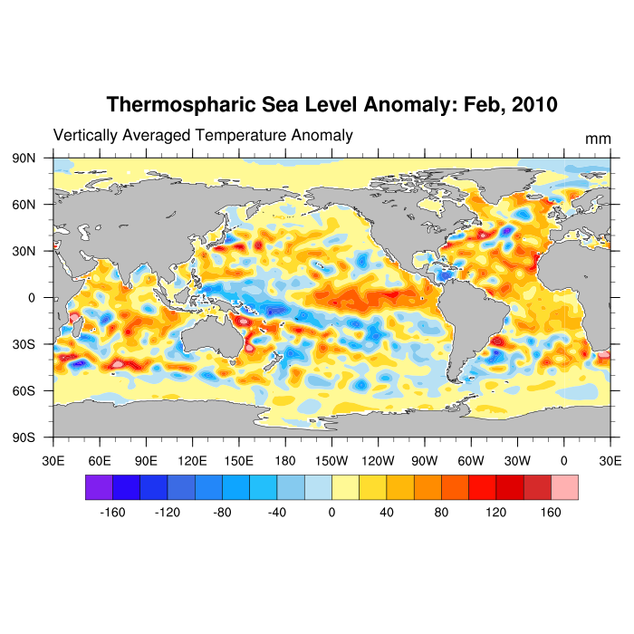 A Guide to Ocean heat content?