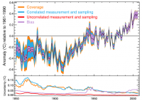 Climate Data Guide Image: HadSST3 (Kennedy et al (2011b)