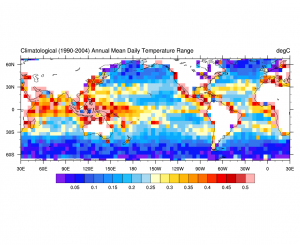 Claimate Data Guide Image: HADDTR daily SST range