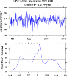 Climate Data Guide Image: GPCP