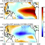 contrasting El Nino and La Nina SST anomaly patterns (contributed by A Santoso)