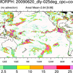Climate Data Guide Image: CMORPH